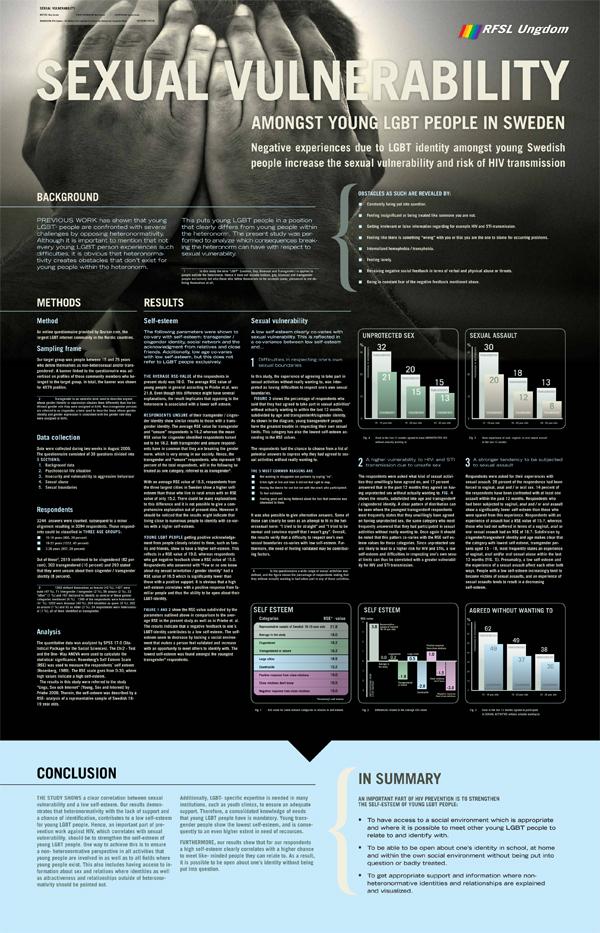 WAC 2010 poster